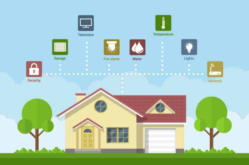 Best Smart Home Automation Tips and Tricks